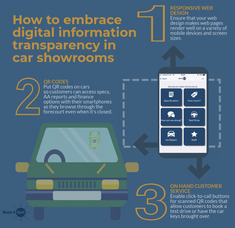 Embracing the age of transparency in dealerships